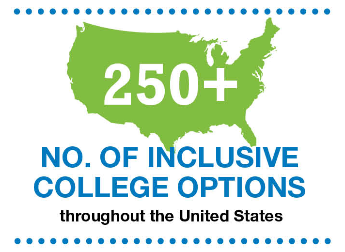 · 250+ inclusive College Options throughout the US